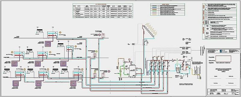 Schema Elettrico Funzionale : Studio di ingegneria laura fiorentini residenziale